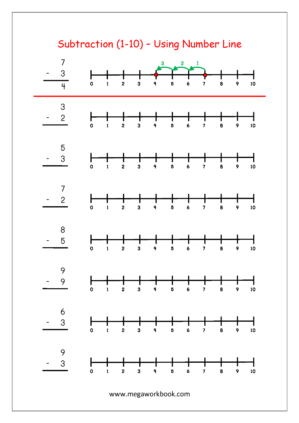 Subtraction Worksheets For Grade 1 Using Number Line