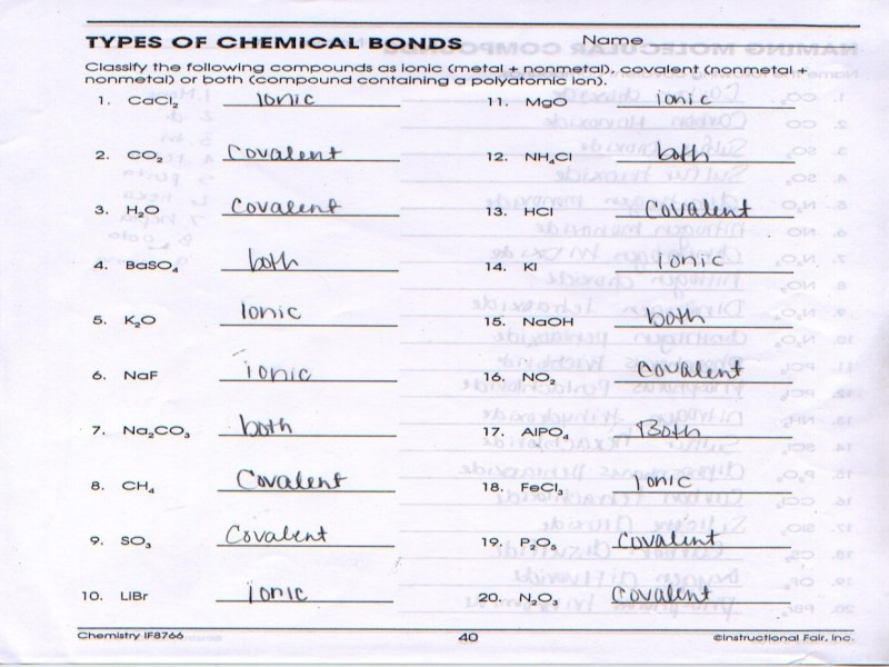 Types Of Bonding Worksheet Image Collections