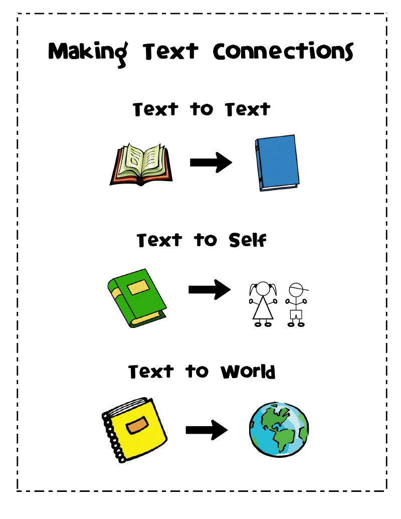 Wards Way Of Teaching  Text Connections