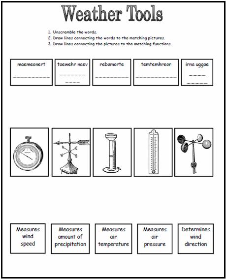 Weather Worksheets Middle School The Best Worksheets Image