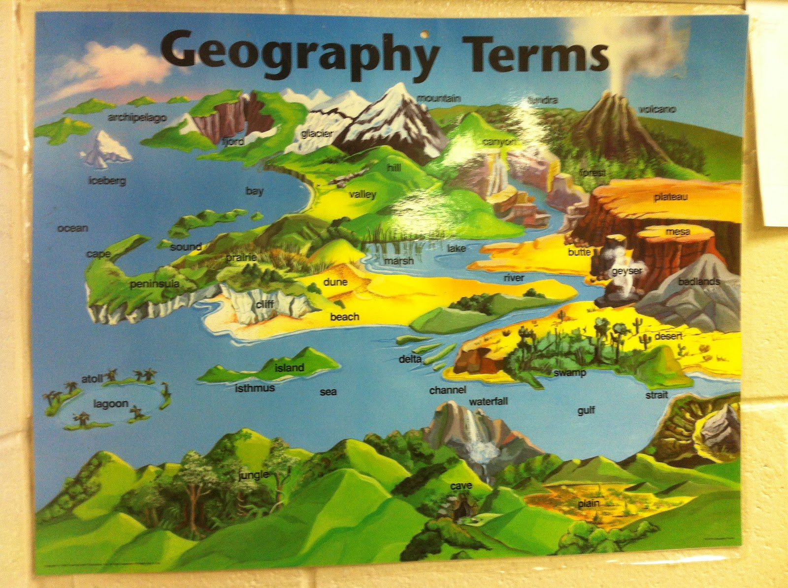 World Geographic Features Worksheet Free Printables On Ks