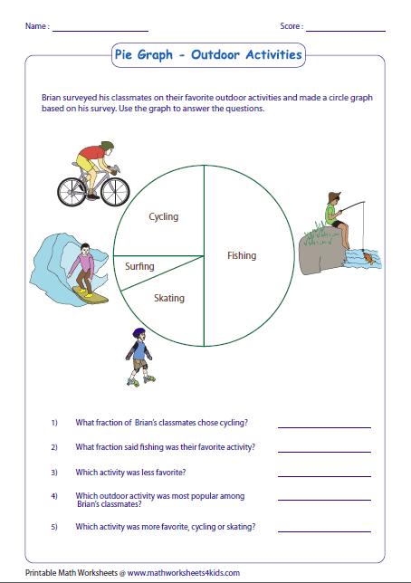 39 Pie Graph Worksheets, Pie Graph Worksheets