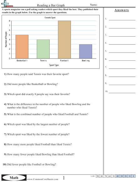 6th Grade Math Bar Graph Worksheets 1263090