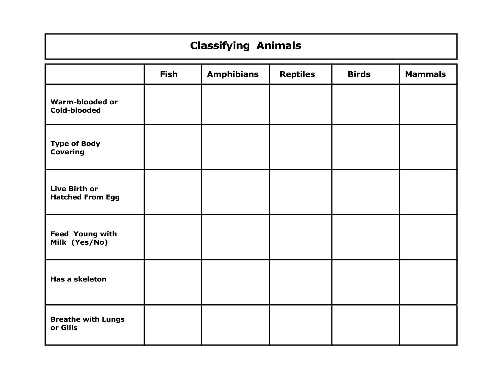 Animal Classification Worksheet Middle School The Best Worksheets