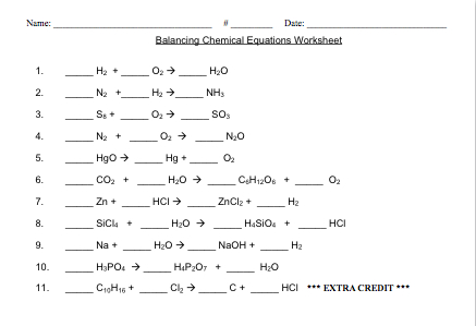 Balanced Or Unbalanced Chemical Equations Worksheet The Best