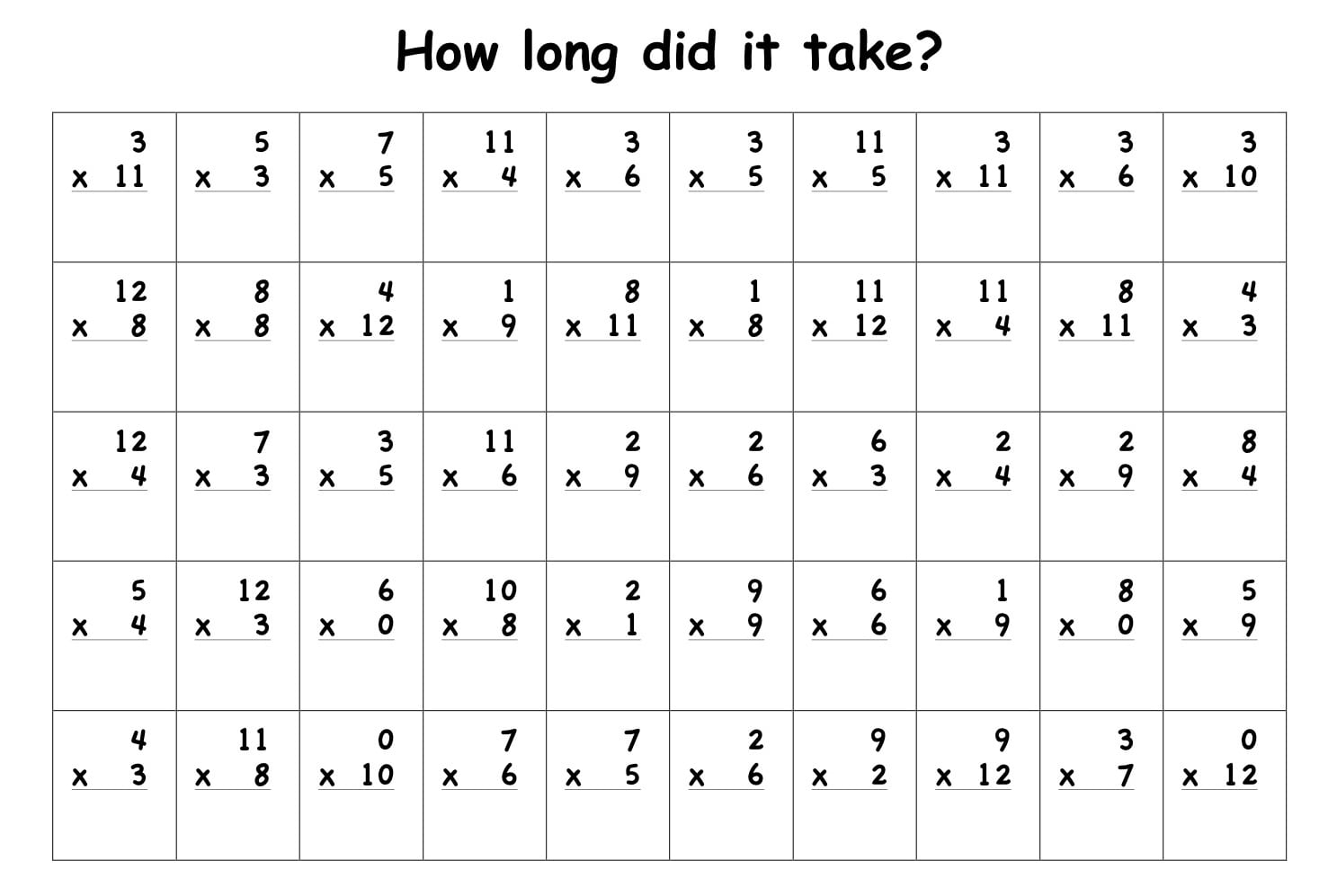 Basic Multiplication Facts Worksheets Fresh Facts Practice Sheets
