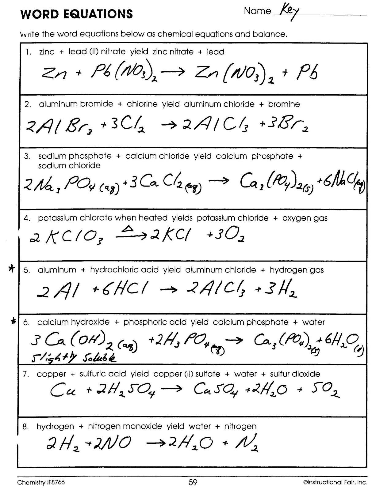 Chemistry Word Equations Worksheet The Best Worksheets Image