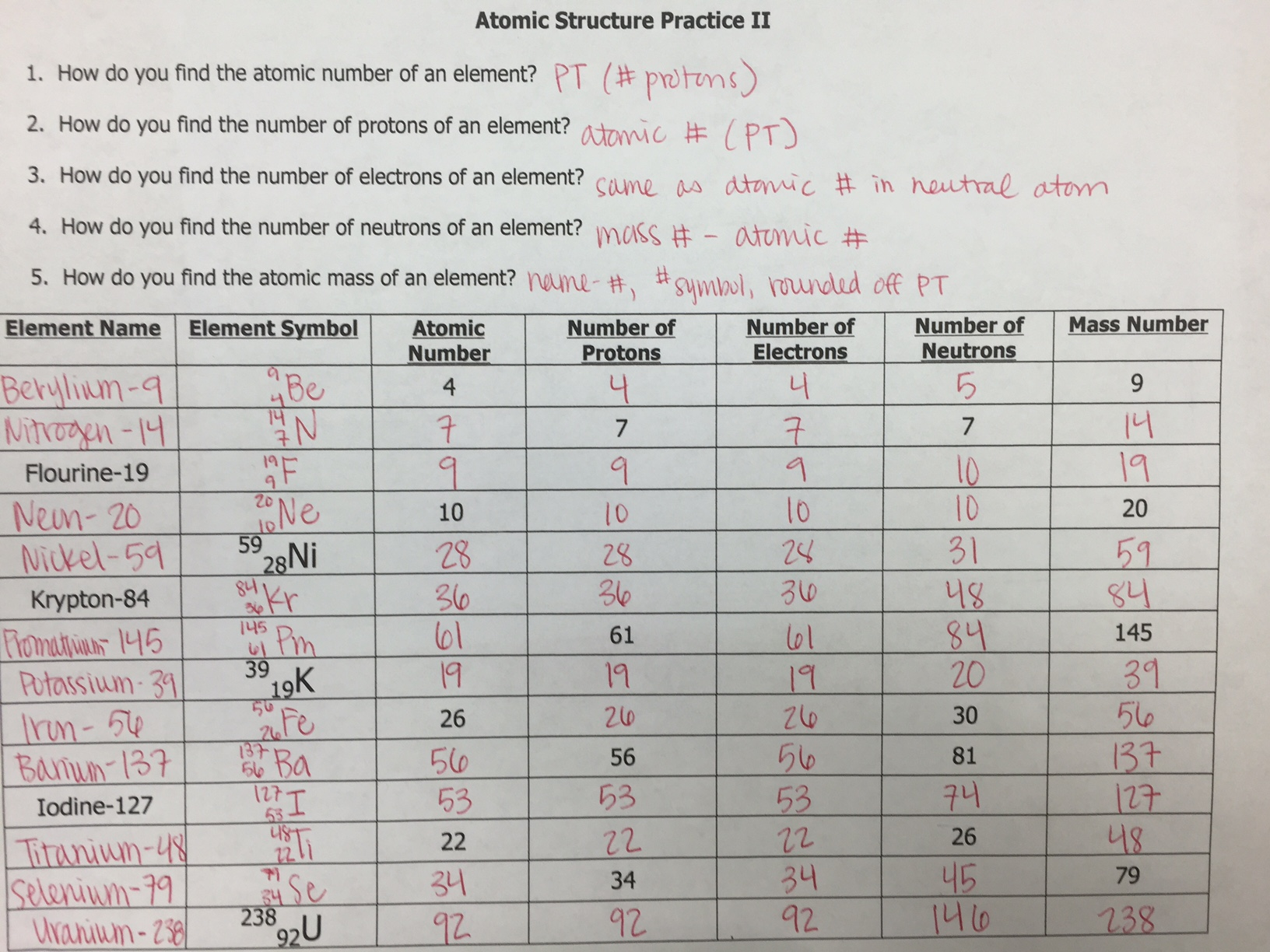 Collection Of Atomic Structure Chart Worksheet