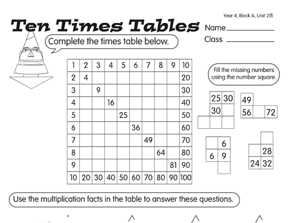 Collection Of Maths Worksheets Year 4 Times Tables