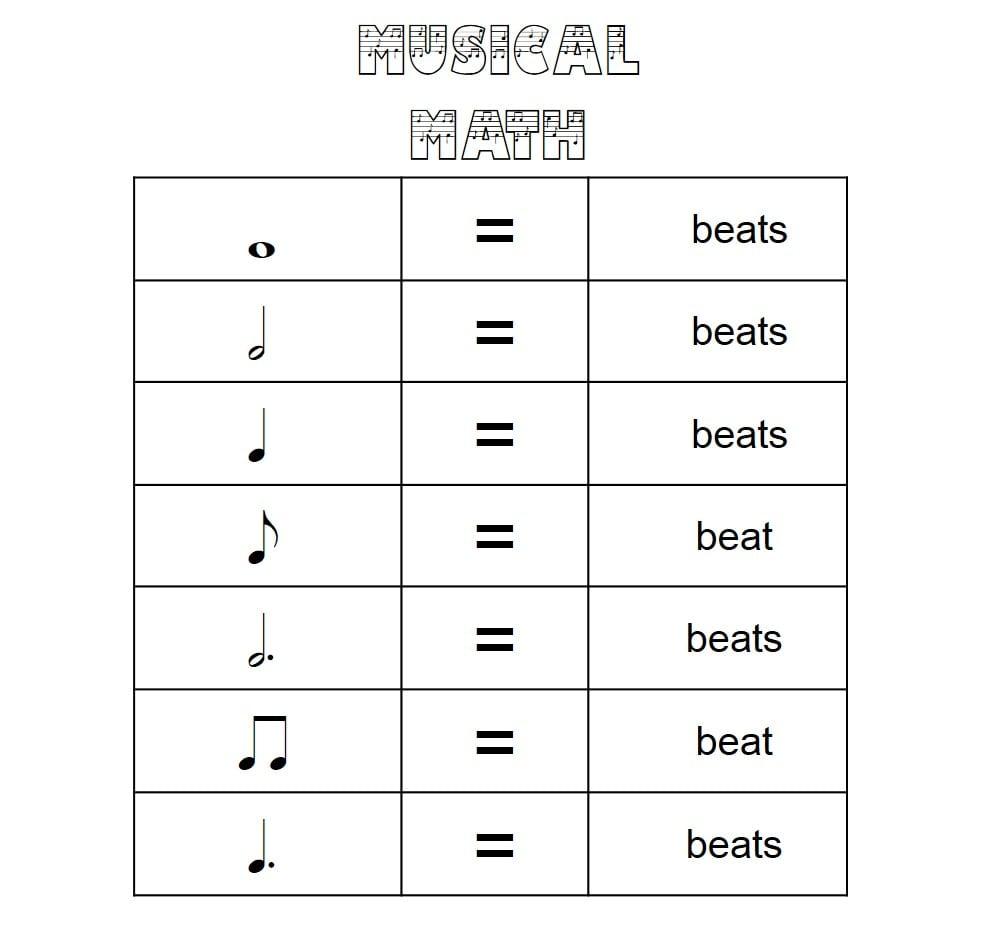 Collection Of Music Activity Worksheets Kindergarten