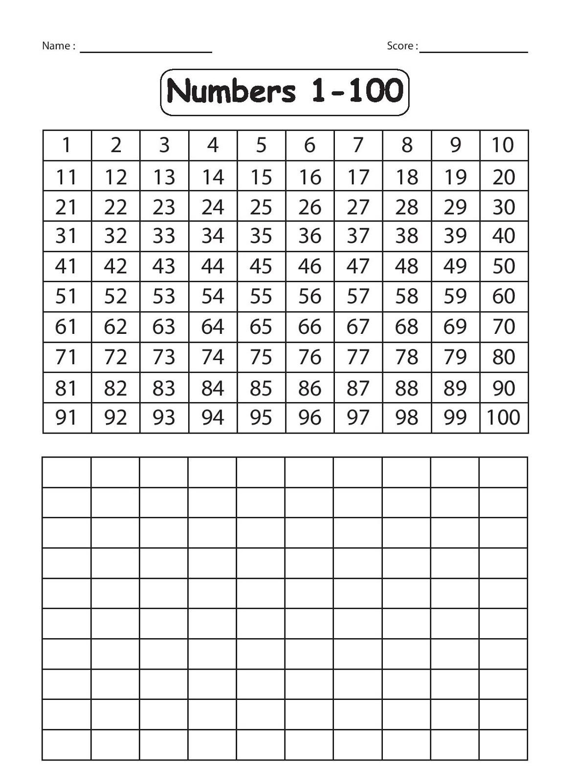 Kindergarten Math Worksheets Numbers 1 100 258241
