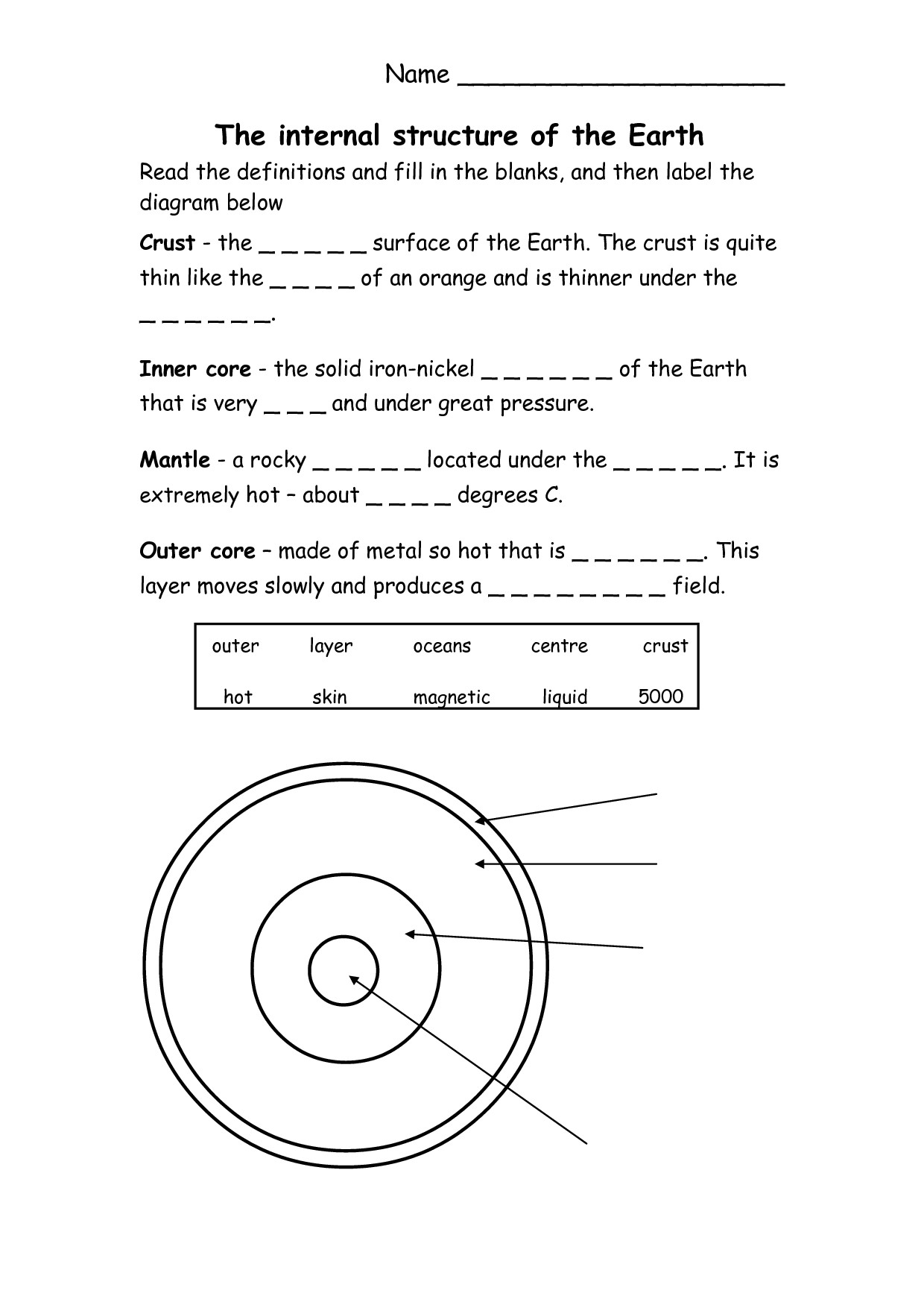 Layers Of The Earth Worksheets Middle School Inspirational 30