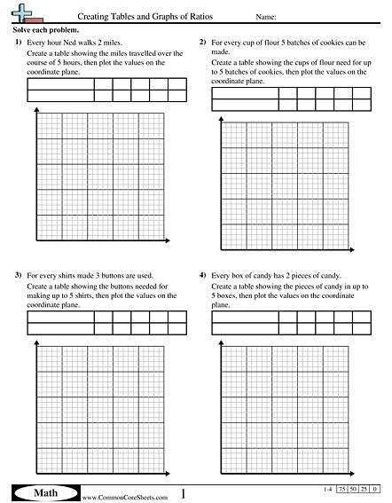Making Tables Math Worksheets 983683