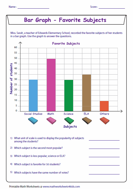 Math Worksheets Bar Graph 522147