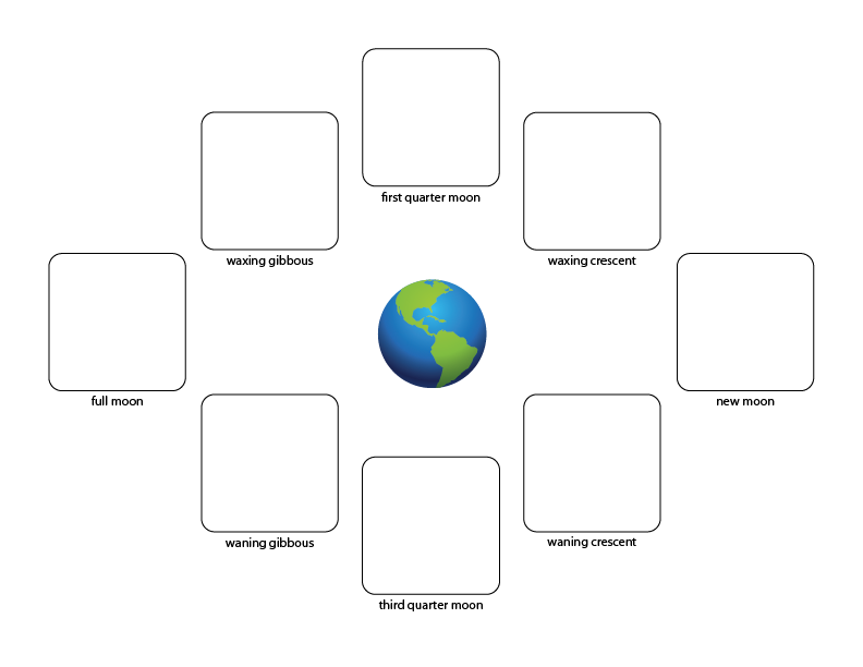 Moon Phase Worksheet  Worksheets  Ratchasima Printable Worksheets