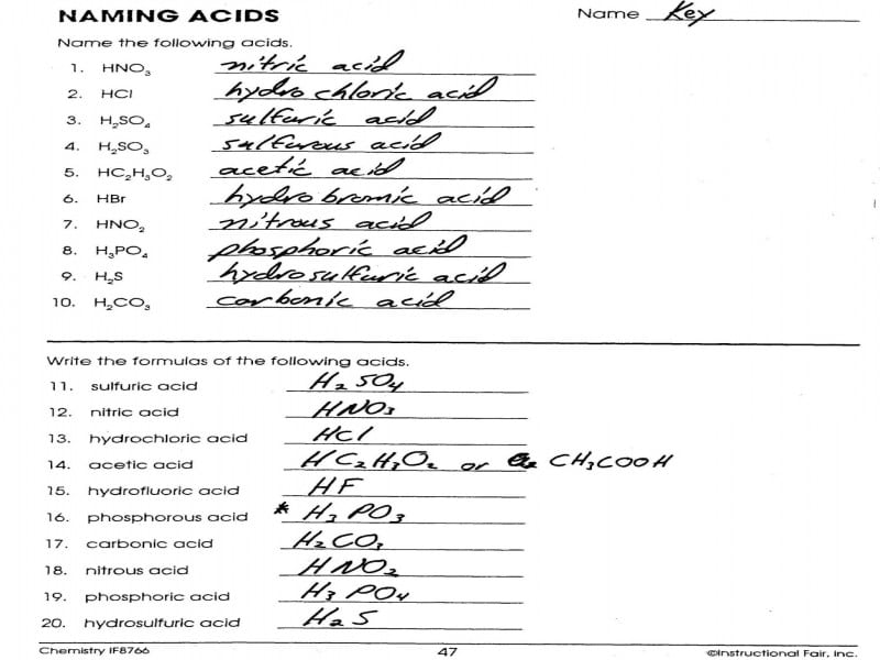 Naming Ionic Compounds Practice Worksheets Key