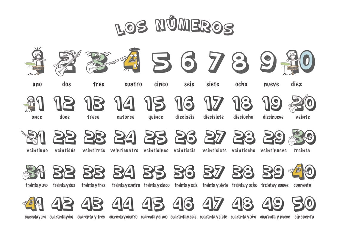 Number Song In Spanish – 1 To 50