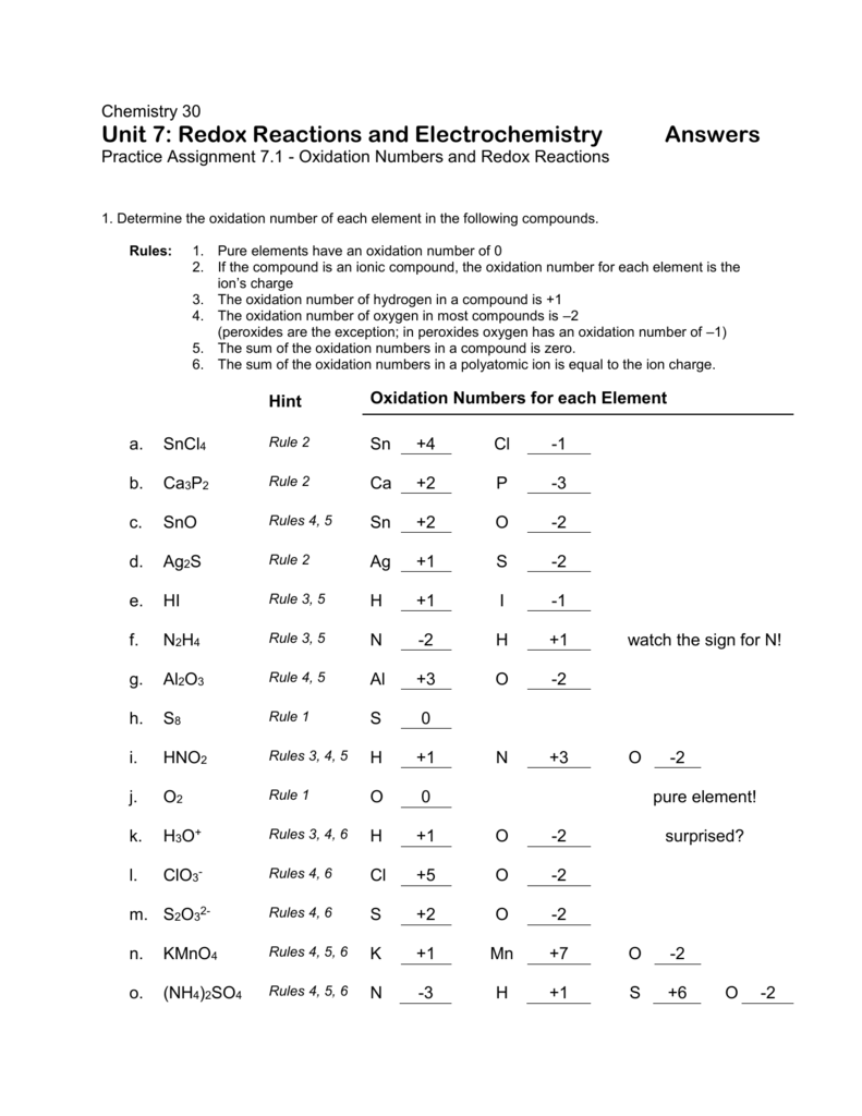 Oxidation Numbers Worksheet The Best Worksheets Image Collection