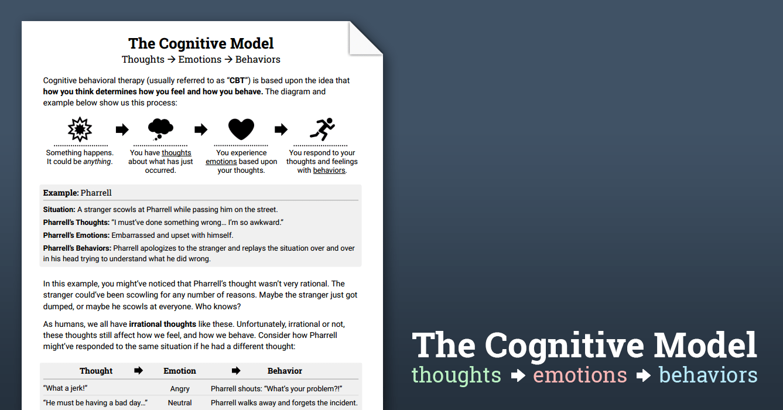 The Cbt Model  Psychoeducation (worksheet)