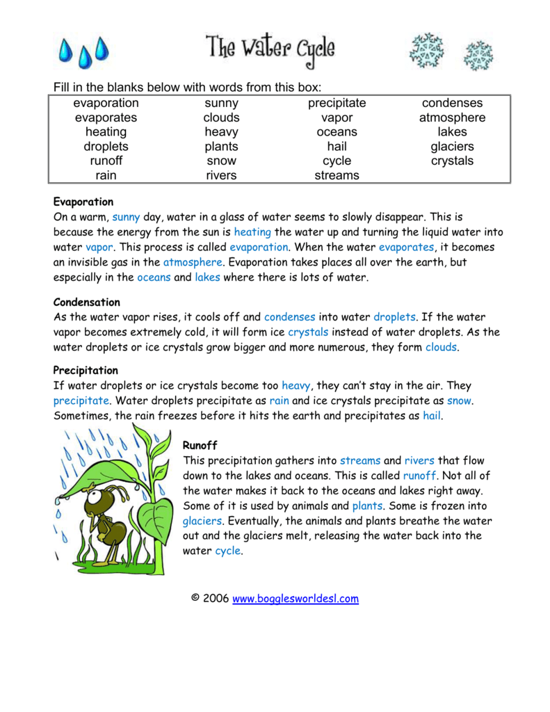 Water Cycle Fill In The Blank Worksheet The Best Worksheets Image
