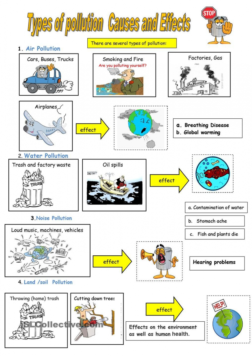 Worksheet   Water Pollution Worksheet Review Of Types Of Pollution