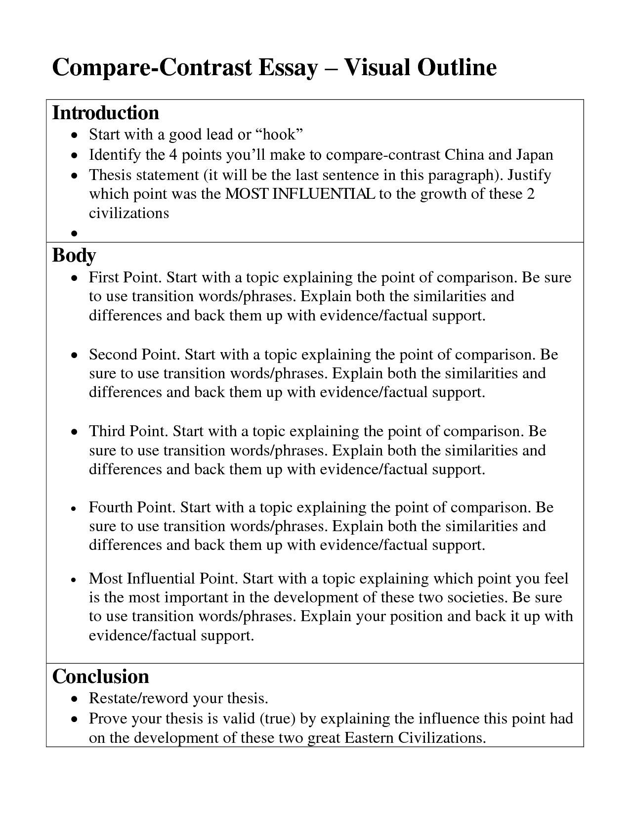Writing An Introduction Worksheet Pdf Inspirationa Transitional