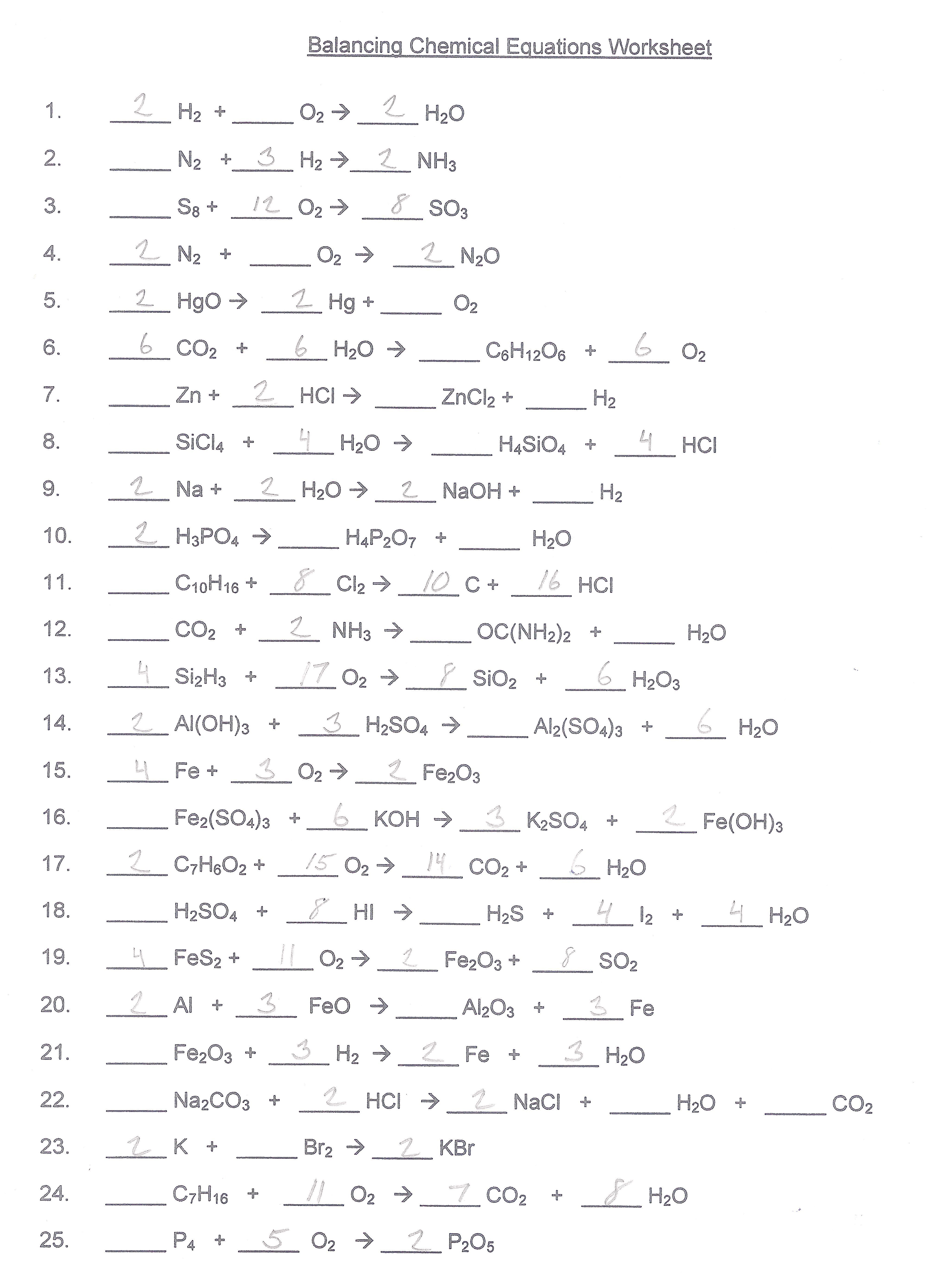Writing Chemical Equations Worksheets With Answers By