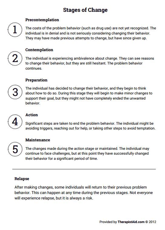 Stages Of Change (worksheet