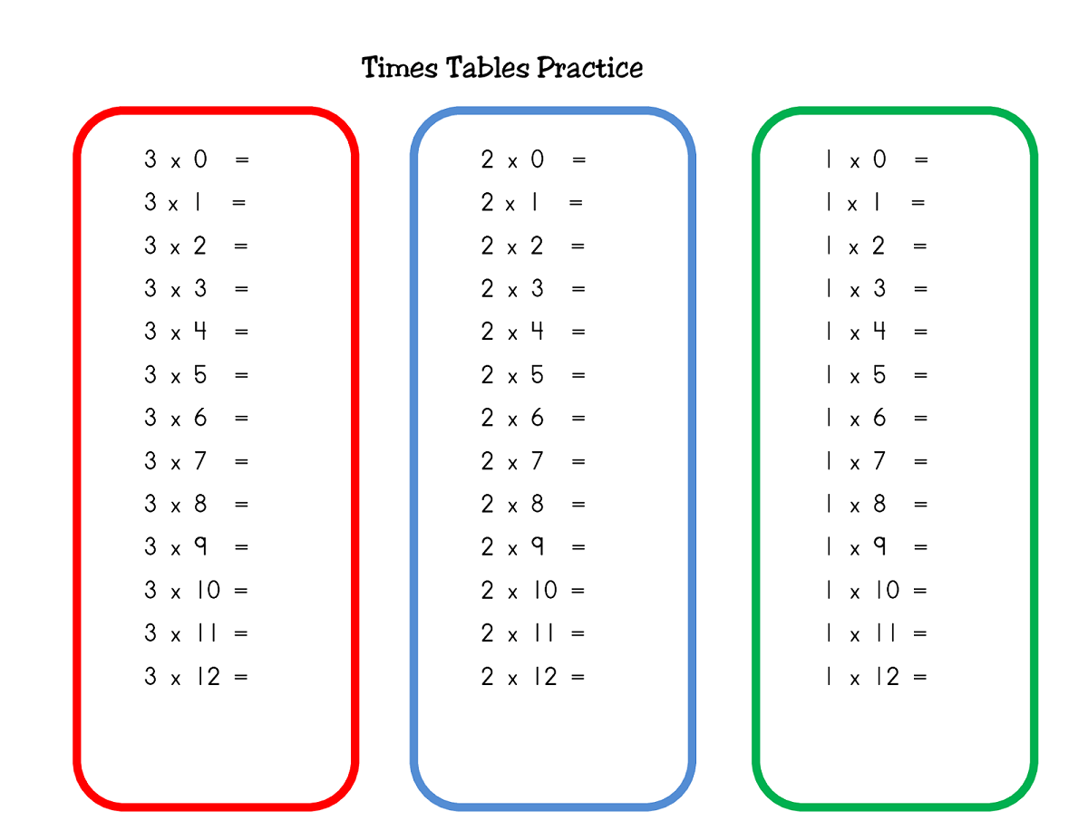 Basic Times Tables