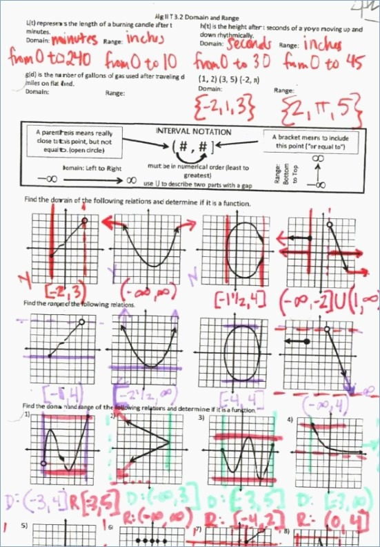 Domain And Range Worksheet Algebra 2