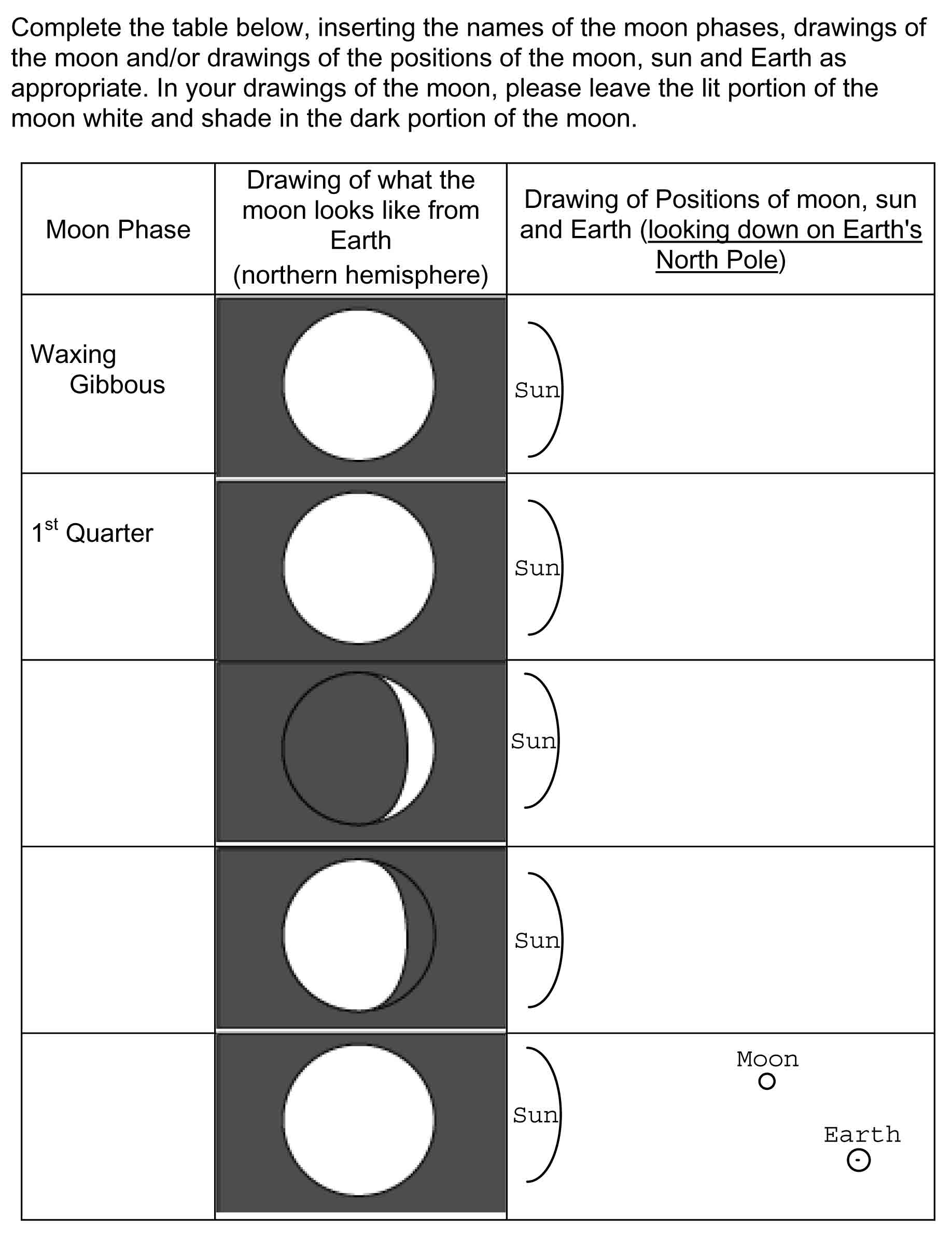 Teaching Resources For Lunar Phases & Eclipses