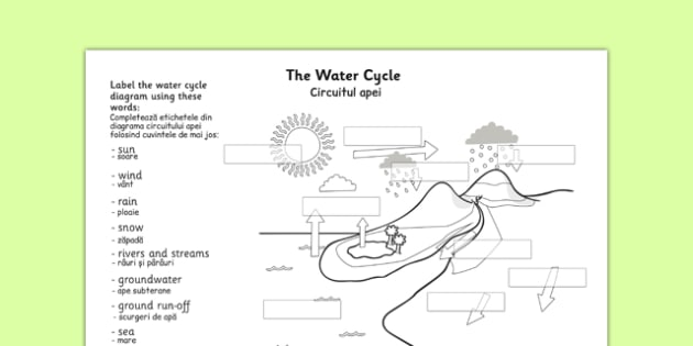 Water Cycle Labelling Worksheet Romanian Translation