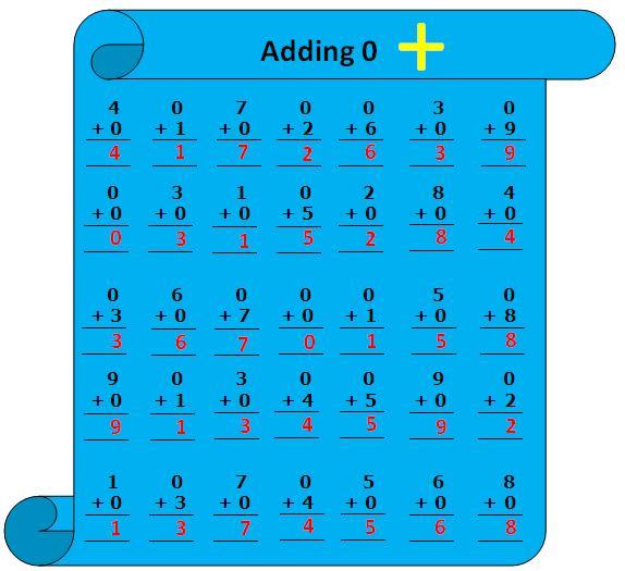 Worksheet On Adding 0