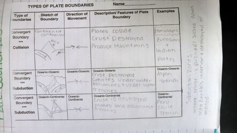 Plate Tectonics Worksheets Stoichiometry Gizmo Worksheet Answers
