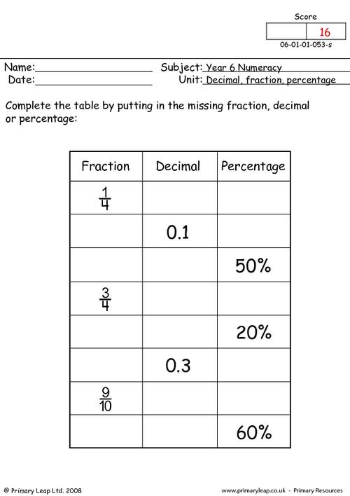 Decimal, Fraction And Percentage