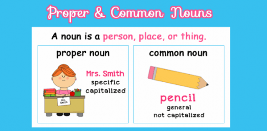Proper And Common Nouns Exercise Quiz