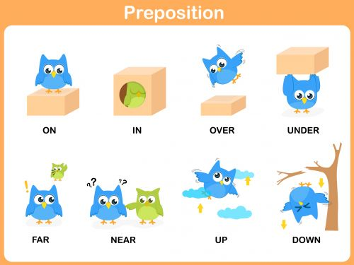 Prepositions  On, In Over, Under