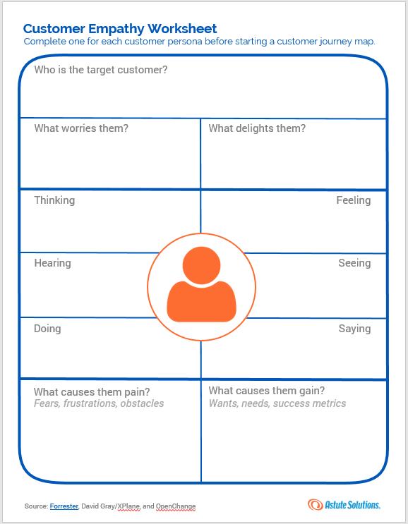 Customer Empathy Worksheet