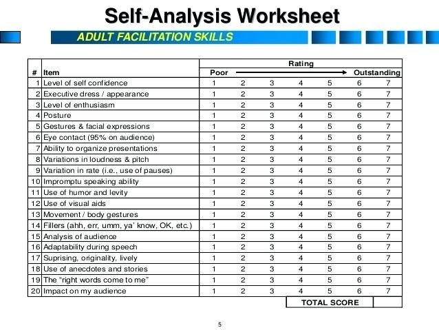 Communication Skills Worksheets Communication Skills Worksheets