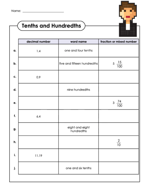 This Free, Printable Worksheet Gets Students Thinking In Terms Of
