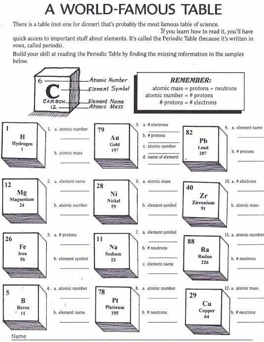 Chemistry Printable Worksheets  3