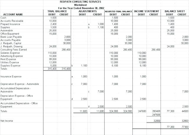 Blank Accounting Worksheet Blank Accounting Worksheet Download