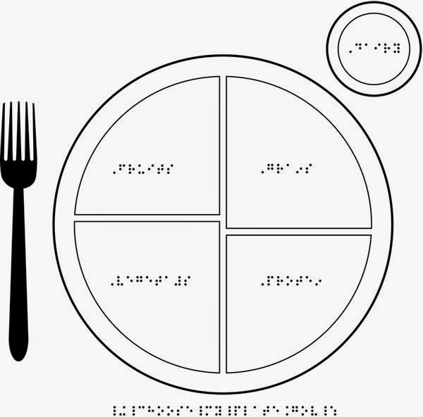 28 Images Of Template Choose Myplate