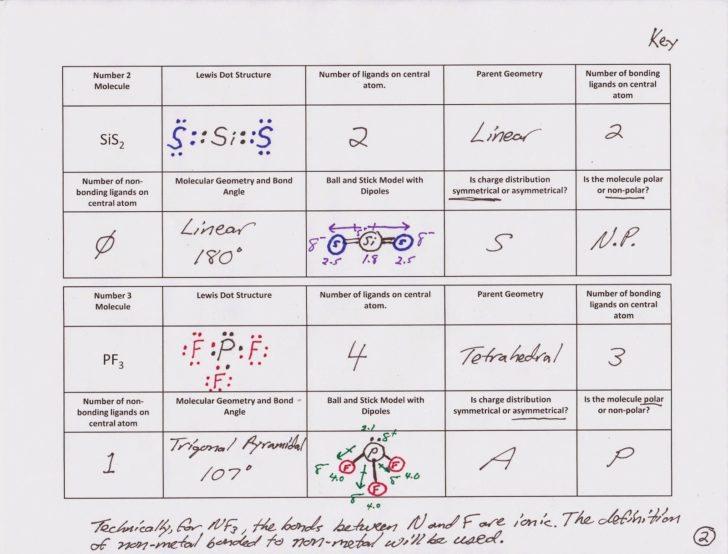 Molecular Geometry Worksheet Answers