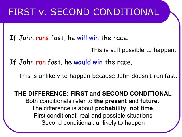First And Second Conditional Exercises (3rd Secondary)
