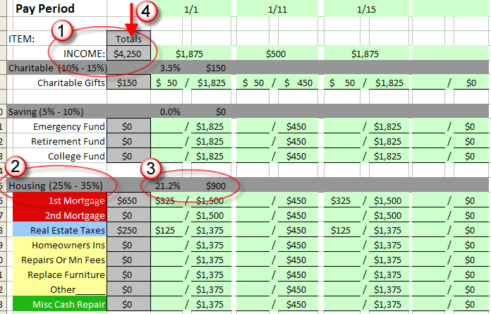 Dave Ramsey Excel Budget Template Free Budget Spreadsheet Dave