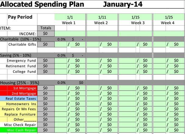15+ Dave Ramsey Budget Spreadsheet