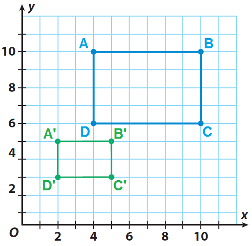 Finding A Scale Factor Worksheet