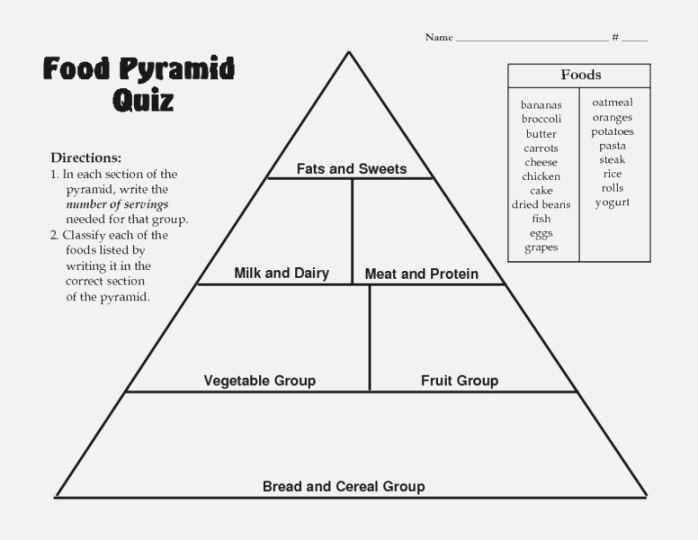 Top 36 Vibrant Printable Food Pyramid