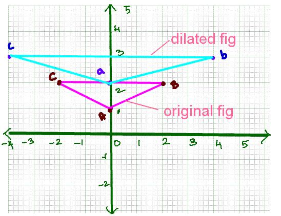 Geometry Dilations Worksheet Multiplication Worksheets Compound